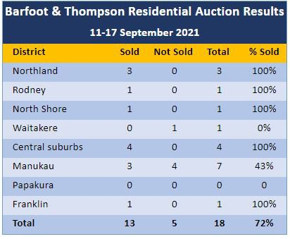 Auction_numbers.JPG
