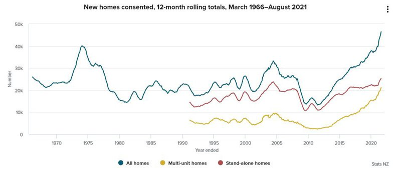 Stats_NZ_graph.JPG