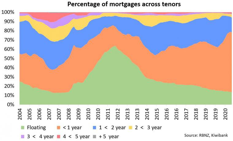 mortgagesagain.jpg